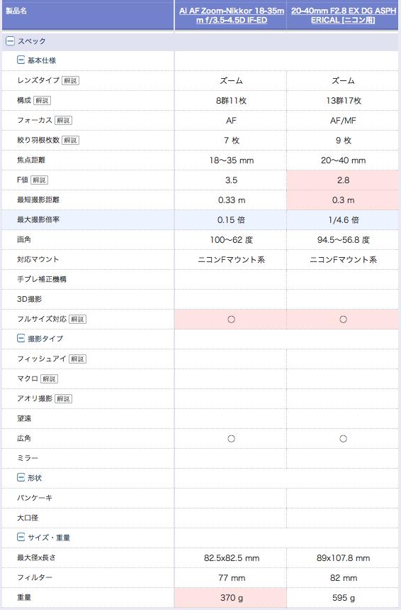 基本スペック比較表1